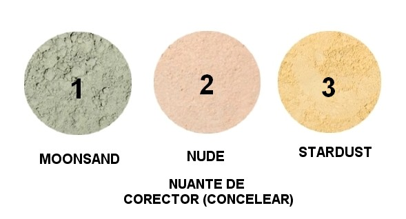 Tester corector si anticearcan mineral